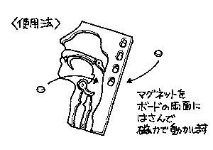 藤岡式嚥下模型 使用法